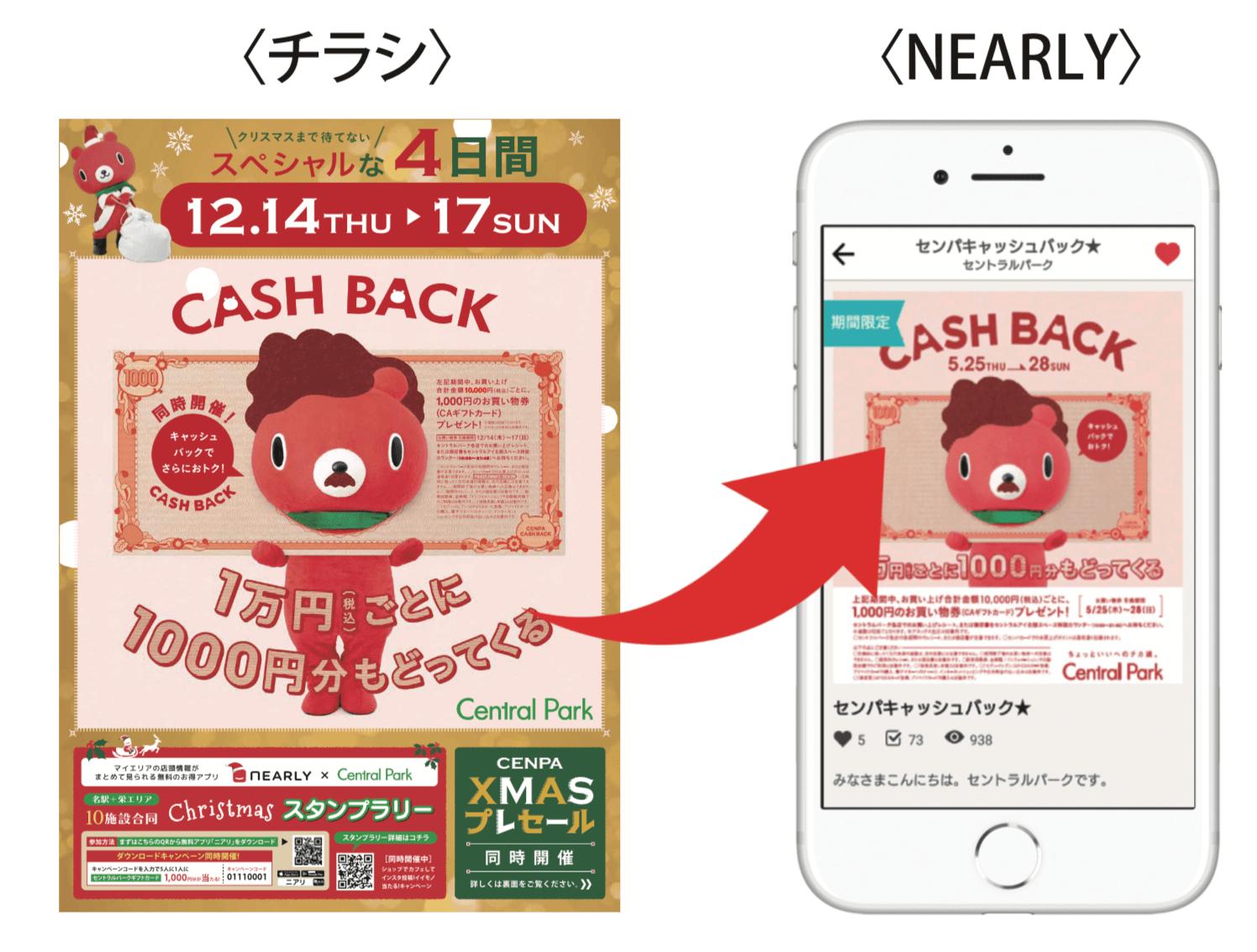 紙媒体×アプリの新規集客最大化の事例